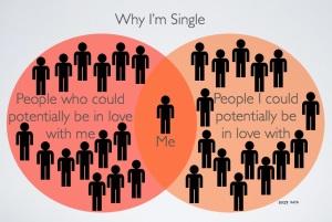 February-14-2012-10-53-44-WhyImSingle.001-2